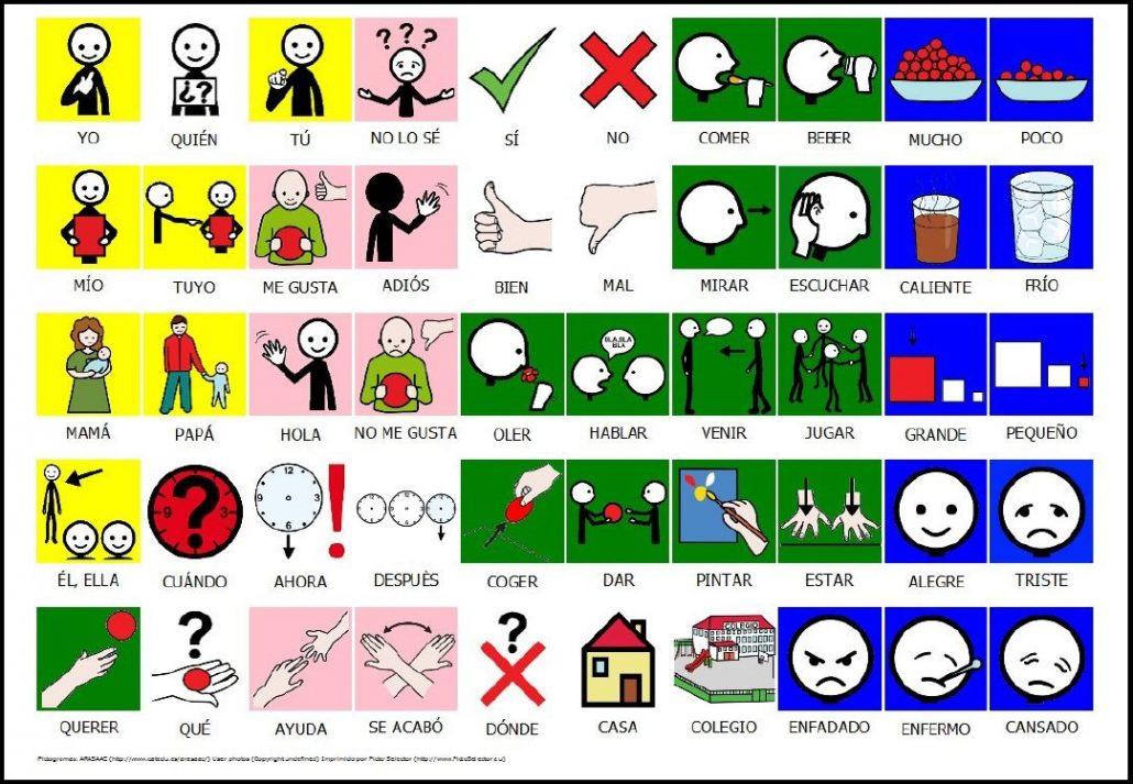 Materiales Caa Tableros De Comunicacion on Picture Vocabulary