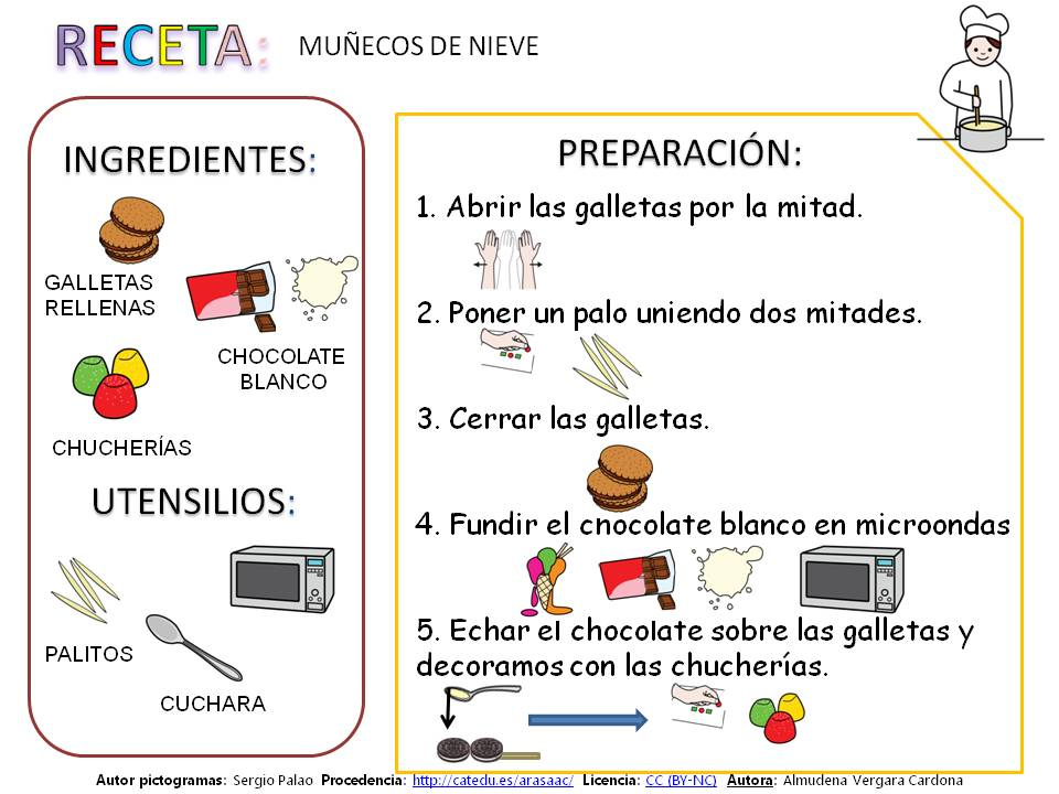 Image Result For Recetas De Cocina Cortas Con Dibujo