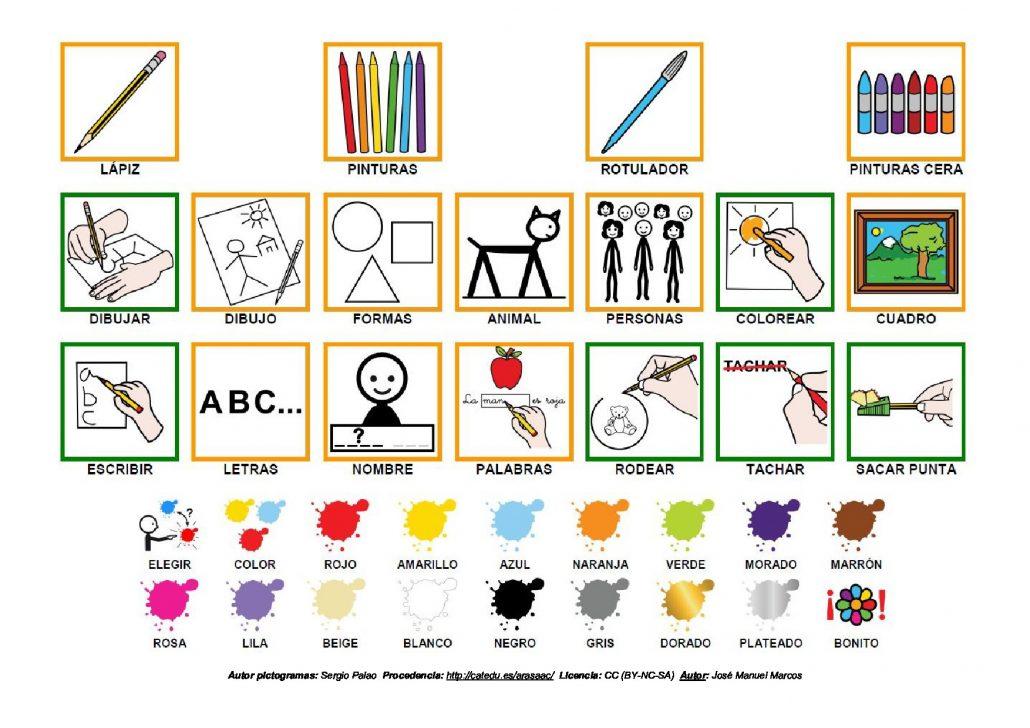 Materiales CAA – Tableros de Comunicación – Aula abierta de ARASAAC