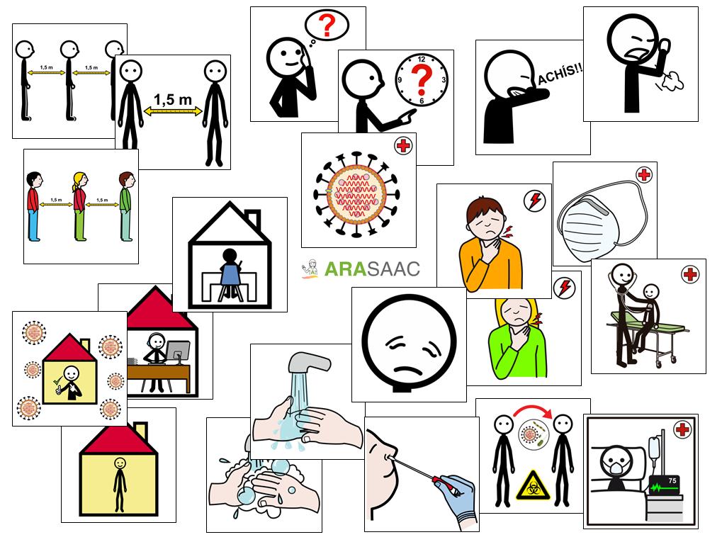 Materiales CAA – Combatiendo al Coronavirus, también con los pictogramas de  ARASAAC – Aula abierta de ARASAAC